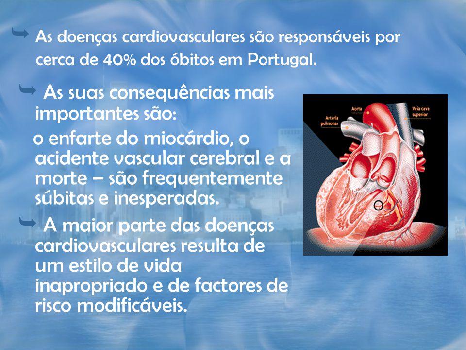 As doenças cardiovasculares são responsáveis por cerca de 40% dos óbitos em Portugal. As suas consequências mais importantes são: o enfarte do miocárd