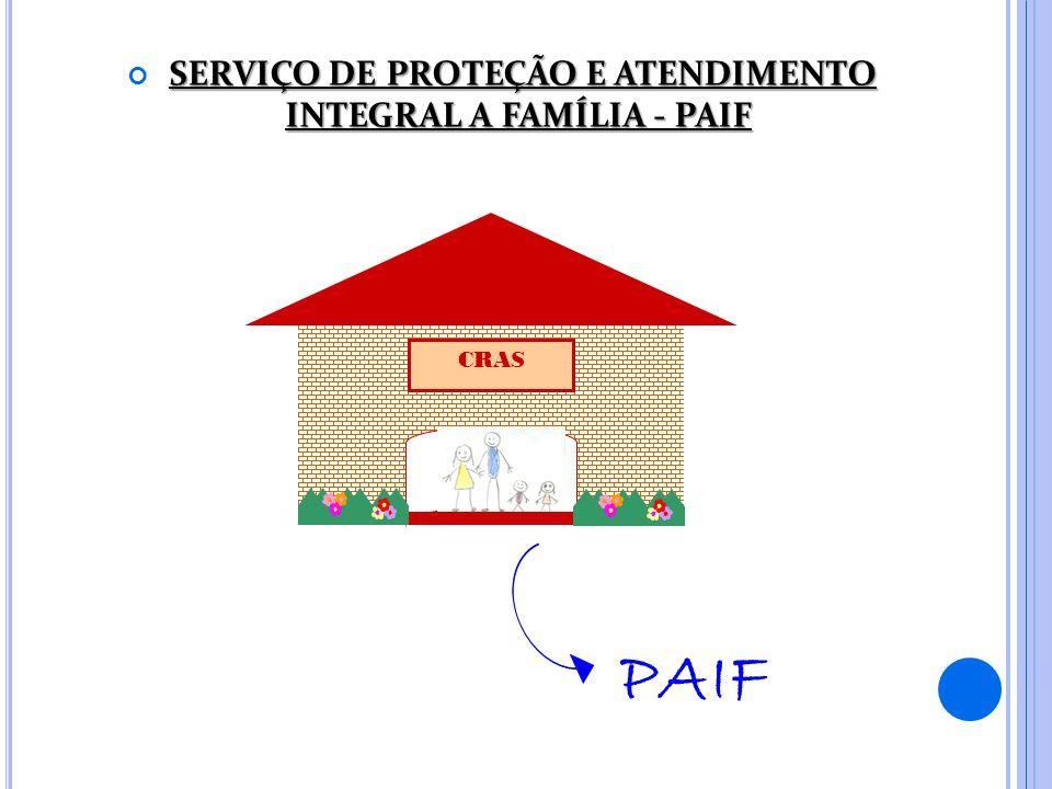 SERVIÇO DE PROTEÇÃO E ATENDIMENTO INTEGRAL A FAMÍLIA - PAIF CRAS PAIF