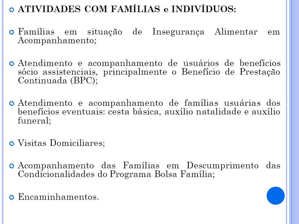 ATIVIDADES COM FAMÍLIAS e INDIVÍDUOS: Famílias em situação de Insegurança Alimentar em Acompanhamento; Atendimento e acompanhamento de usuários de ben