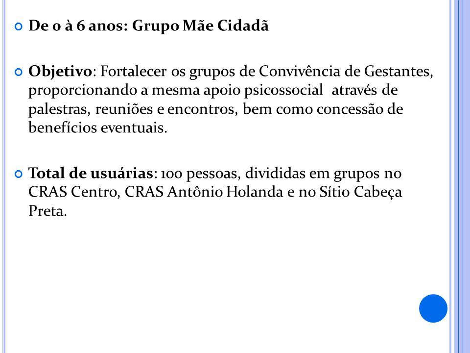 De 0 à 6 anos: Grupo Mãe Cidadã Objetivo: Fortalecer os grupos de Convivência de Gestantes, proporcionando a mesma apoio psicossocial através de pales
