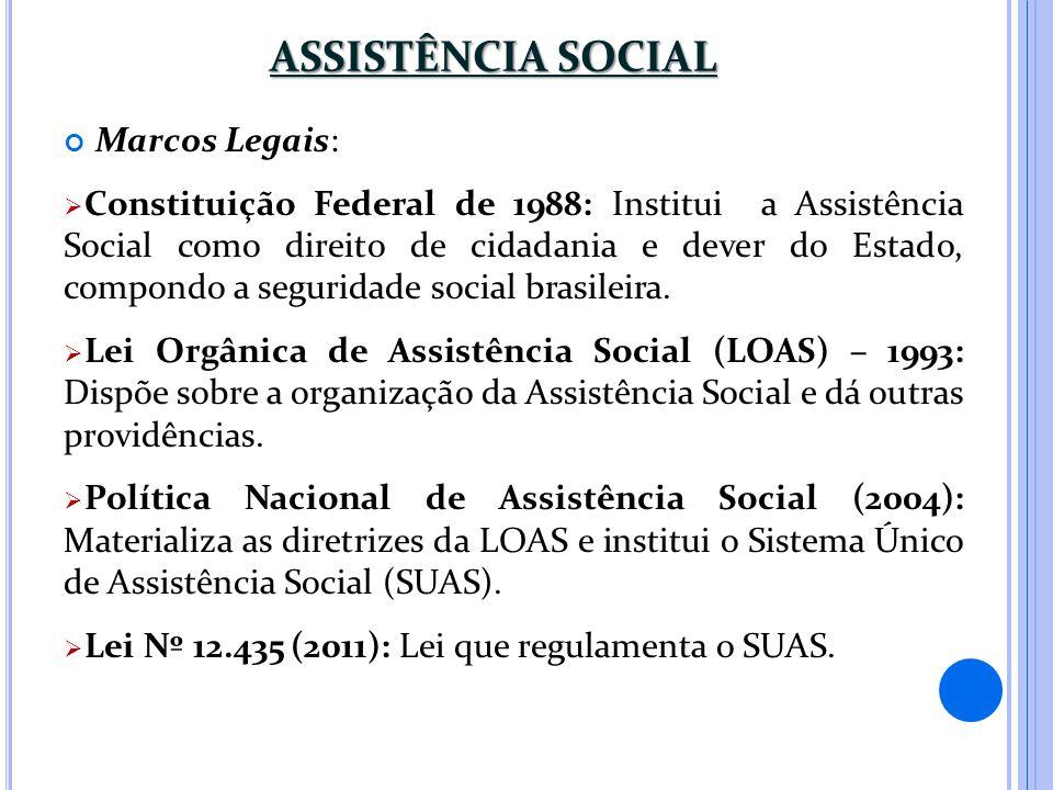 ASSISTÊNCIA SOCIAL Marcos Legais: Constituição Federal de 1988: Institui a Assistência Social como direito de cidadania e dever do Estado, compondo a seguridade social brasileira.
