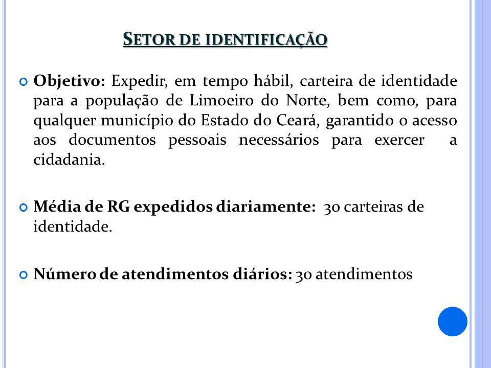 S ETOR DE IDENTIFICAÇÃO Objetivo: Expedir, em tempo hábil, carteira de identidade para a população de Limoeiro do Norte, bem como, para qualquer munic