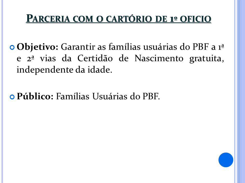 P ARCERIA COM O CARTÓRIO DE 1 º OFICIO Objetivo: Garantir as famílias usuárias do PBF a 1ª e 2ª vias da Certidão de Nascimento gratuita, independente