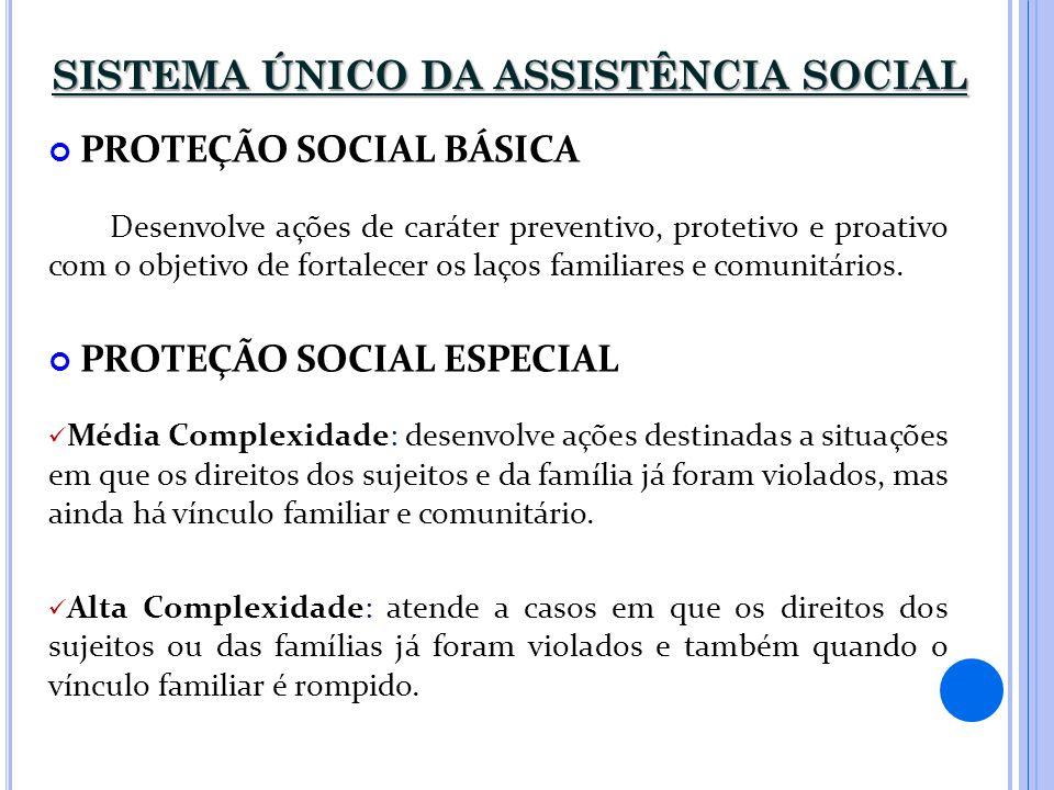SISTEMA ÚNICO DA ASSISTÊNCIA SOCIAL PROTEÇÃO SOCIAL BÁSICA Desenvolve ações de caráter preventivo, protetivo e proativo com o objetivo de fortalecer o