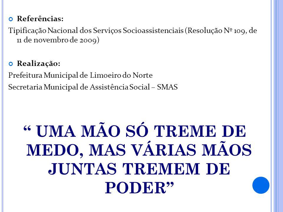 Referências: Tipificação Nacional dos Serviços Socioassistenciais (Resolução Nº 109, de 11 de novembro de 2009) Realização: Prefeitura Municipal de Li