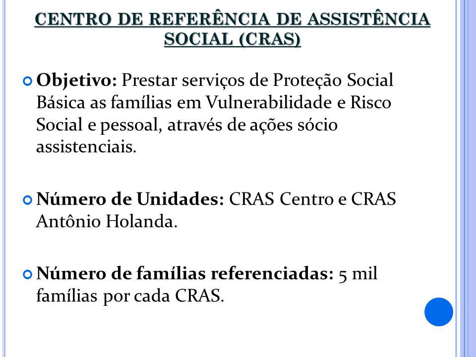 Objetivo: Prestar serviços de Proteção Social Básica as famílias em Vulnerabilidade e Risco Social e pessoal, através de ações sócio assistenciais. Nú