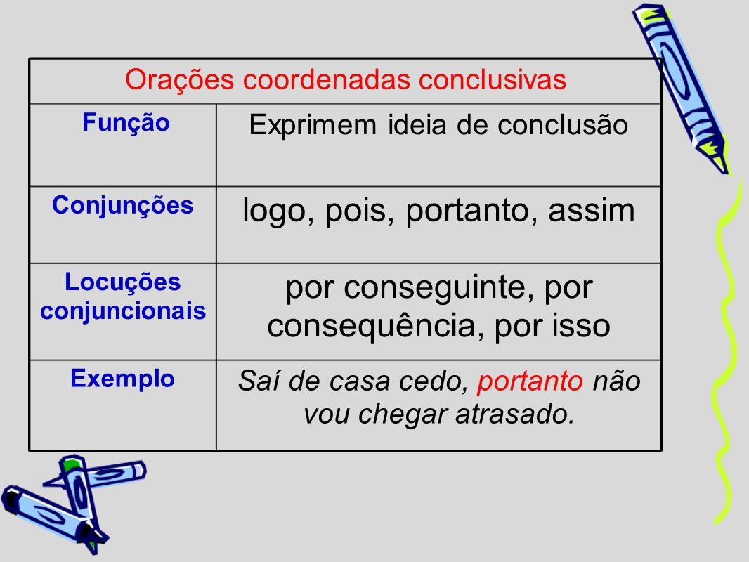 Orações coordenadas conclusivas Função Exprimem ideia de conclusão Conjunções logo, pois, portanto, assim Locuções conjuncionais por conseguinte, por