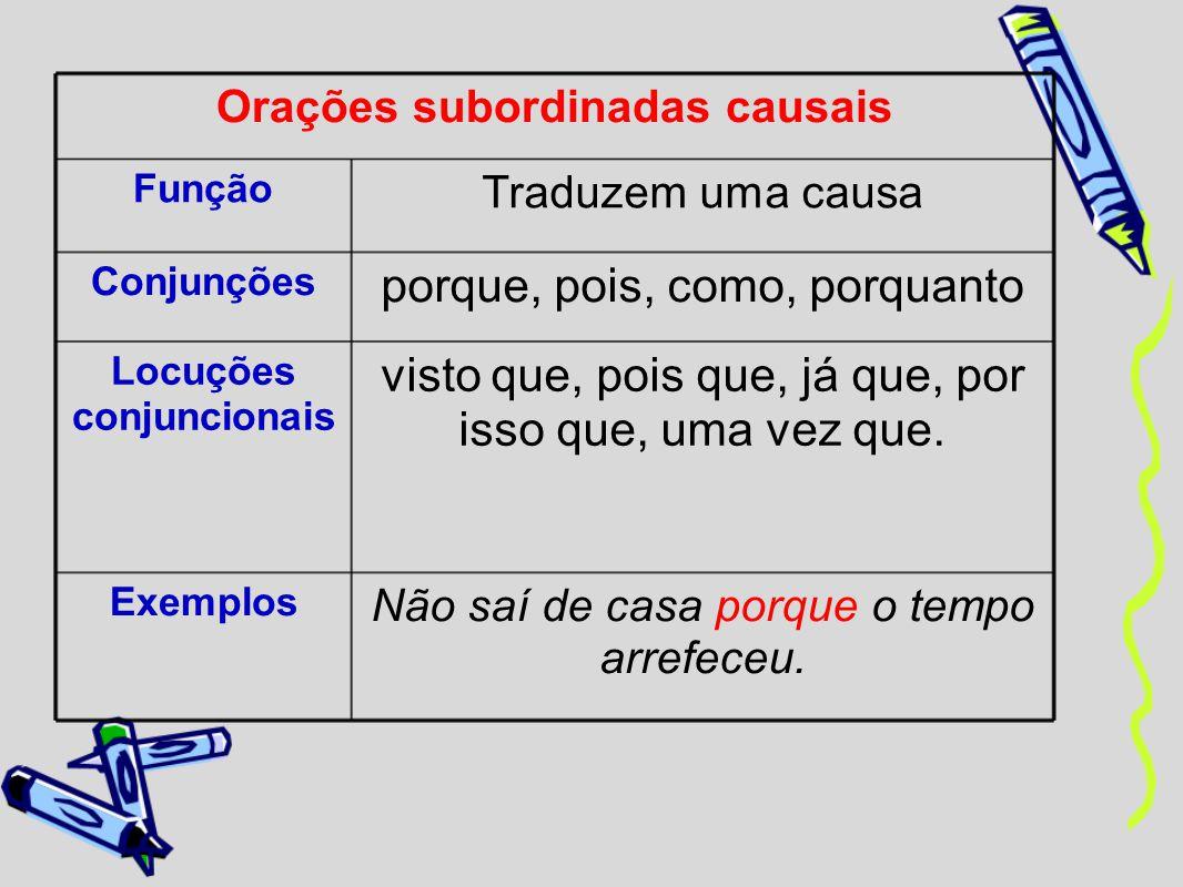 Orações subordinadas causais Função Traduzem uma causa Conjunções porque, pois, como, porquanto Locuções conjuncionais visto que, pois que, já que, po
