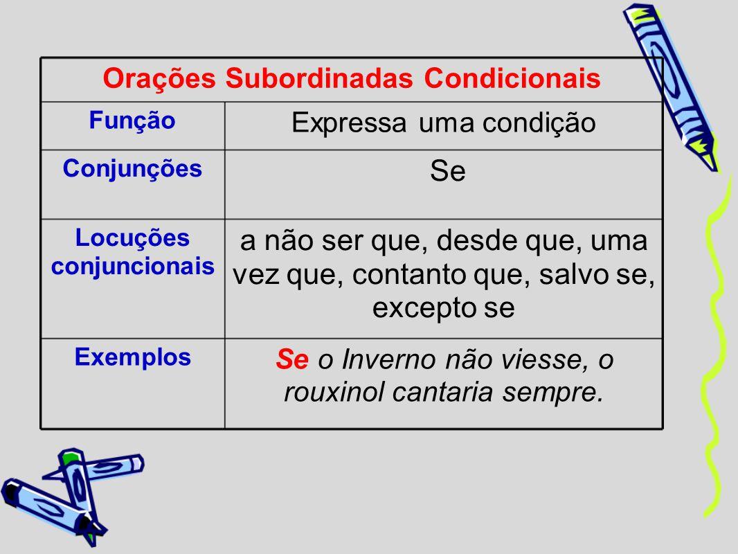 Orações Subordinadas Condicionais Função Expressa uma condição Conjunções Se Locuções conjuncionais a não ser que, desde que, uma vez que, contanto qu