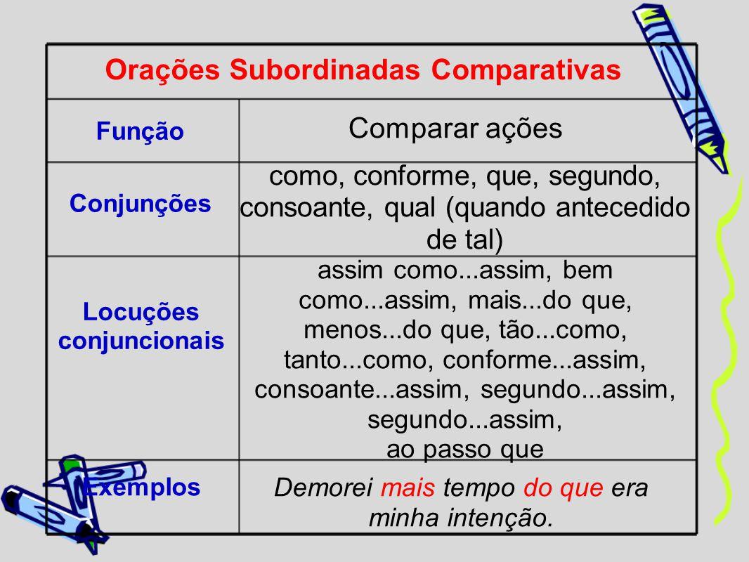 Orações Subordinadas Comparativas Função Comparar ações Conjunções como, conforme, que, segundo, consoante, qual (quando antecedido de tal) Locuções c