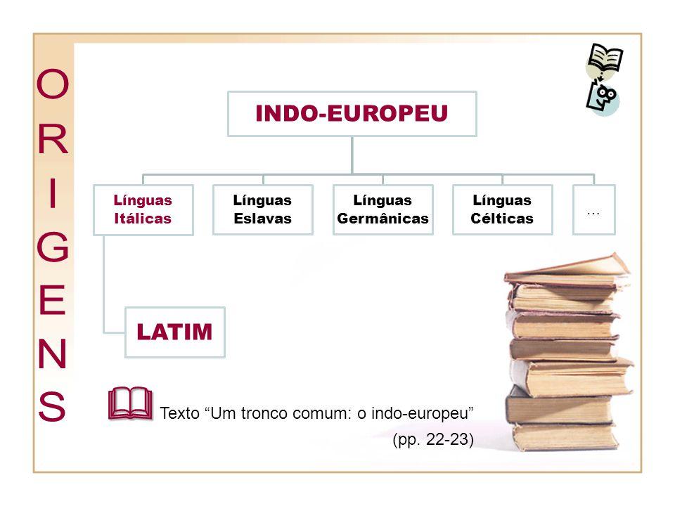 INDO-EUROPEU Línguas Itálicas LATIM Línguas Eslavas Línguas Germânicas Línguas Célticas … Texto Um tronco comum: o indo-europeu (pp.