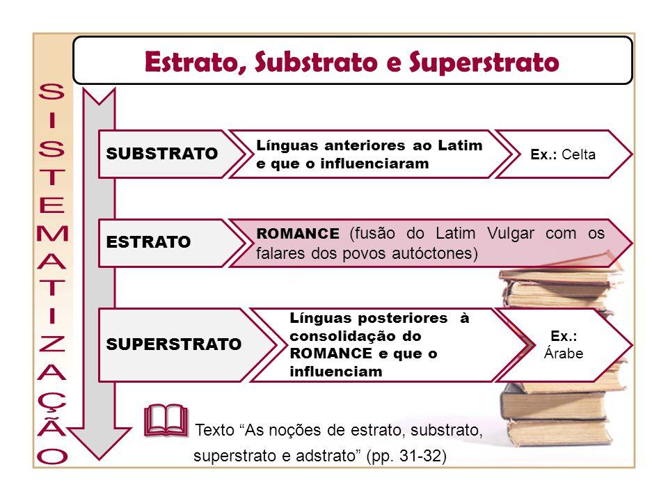 SÉCULO IX - XIII Séc.IX Surge o Galaico-Português, sendo apenas utilizado na oralidade.