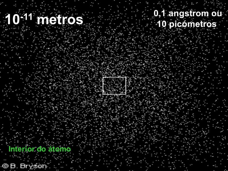 10 -13 metros 0,1 picómetro ou 100 fermis Núcleo