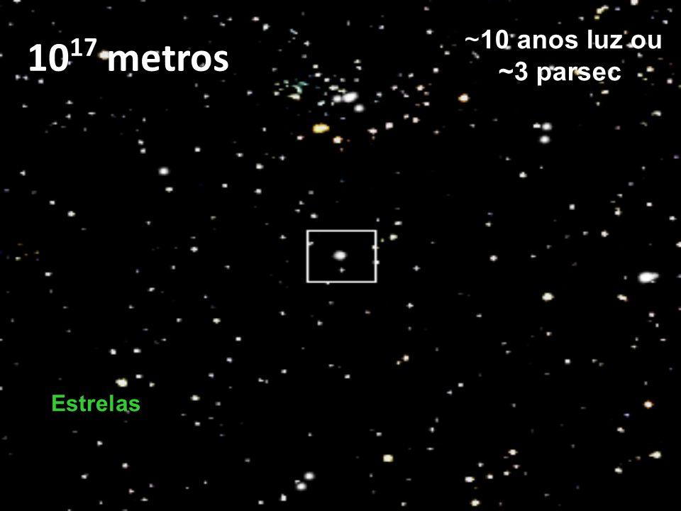10 14 metros ~100 mil milhões de Km Cometas