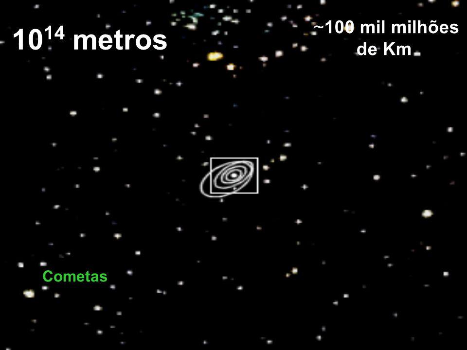 10 13 metros ~10 mil milhões de Km Saturno