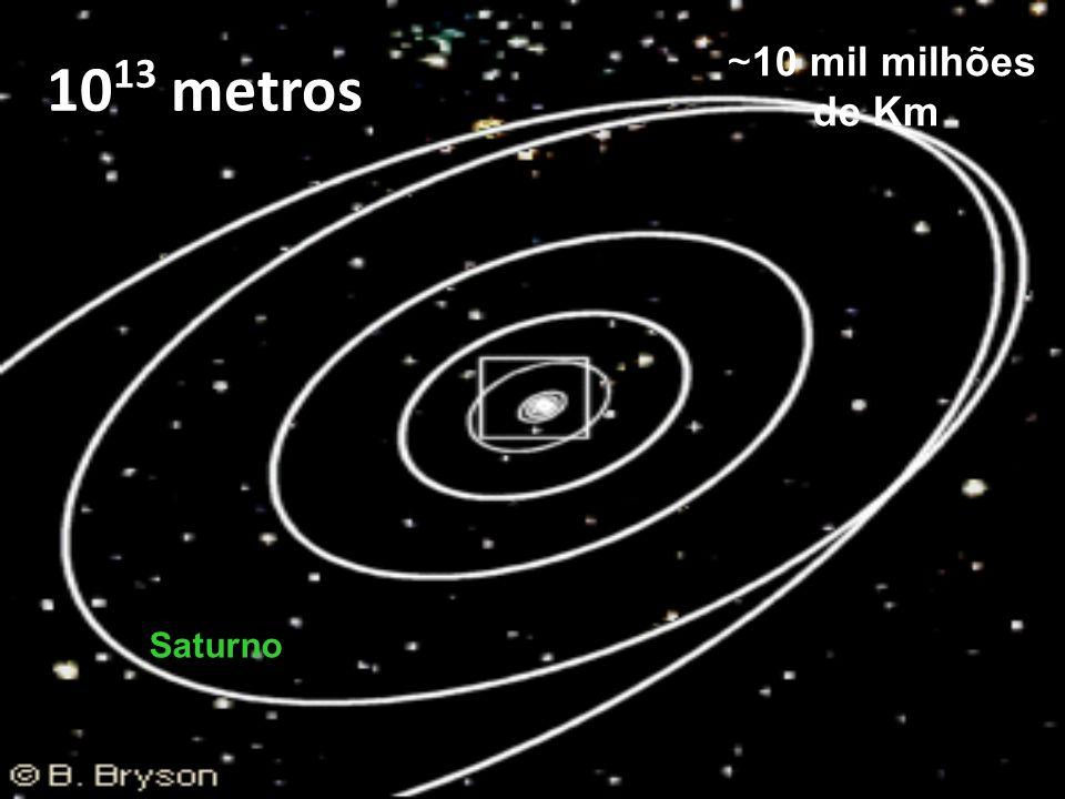 10 9 metros Lua ~1 milhão de km