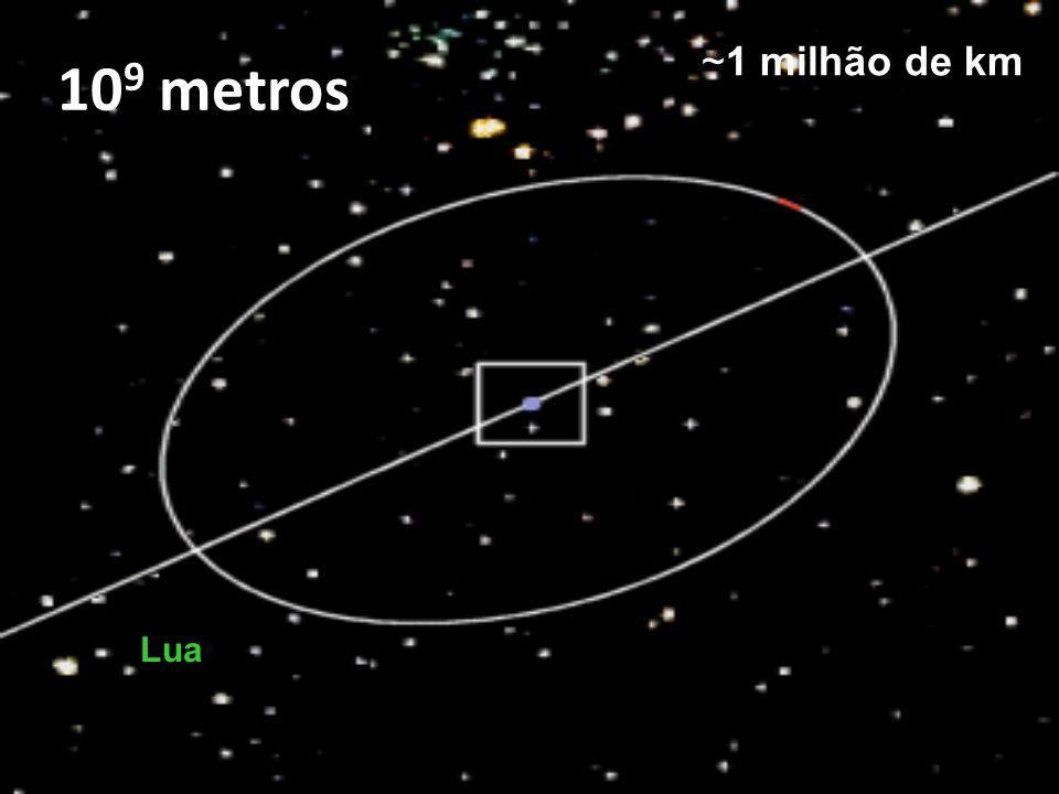 10 8 metros ~100 mil km A Terra