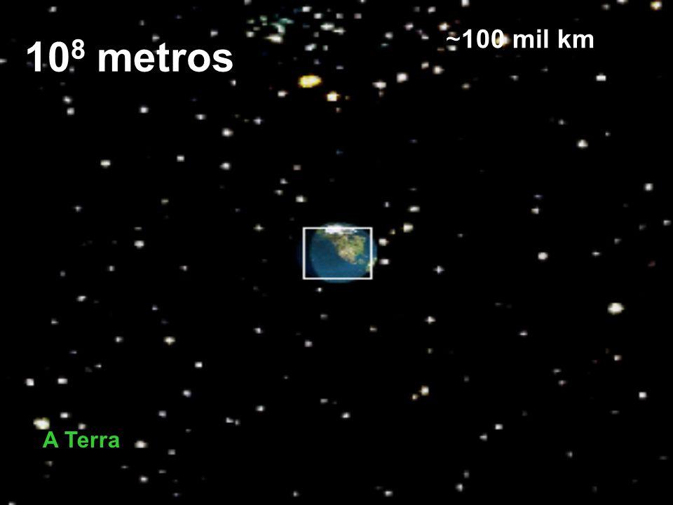 10 6 metros 1000 Km ou 1 milhão de m Grandes lagos