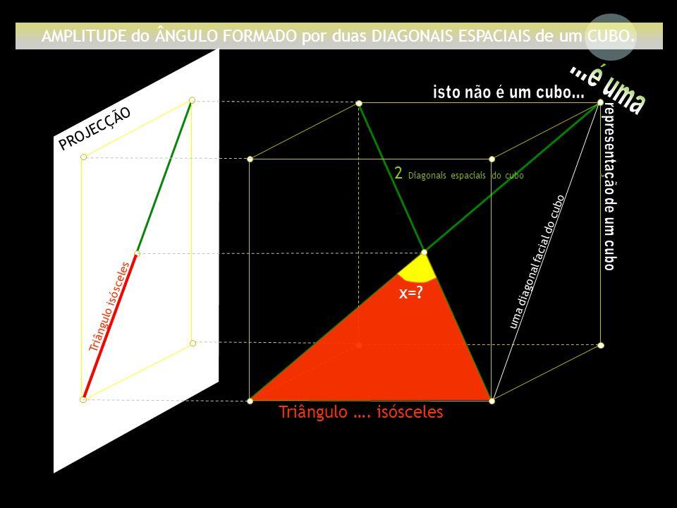 2 Diagonais espaciais do cubo uma diagonal facial do cubo a x=? Triângulo …. isósceles T r i â n g u l o i s ó s c e l e s AMPLITUDE do ÂNGULO FORMADO