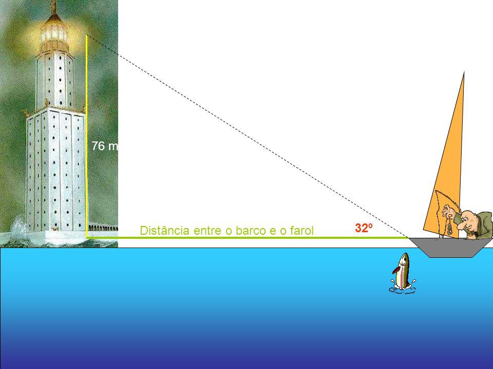 32º 76 m Distância entre o barco e o farol