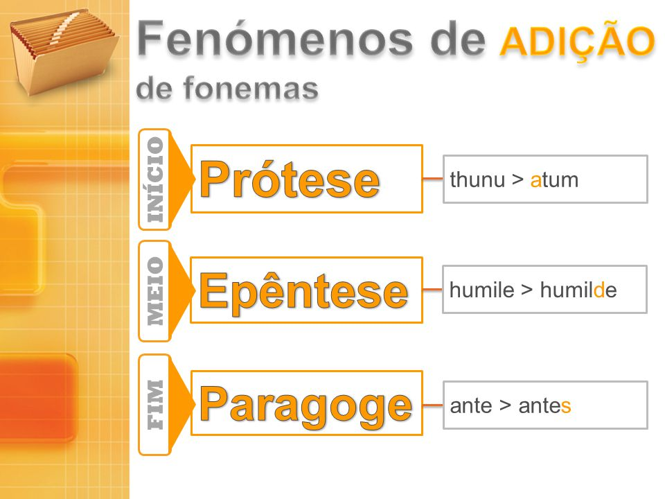 INÍCIO MEIO FIM thunu > atum humile > humilde ante > antes