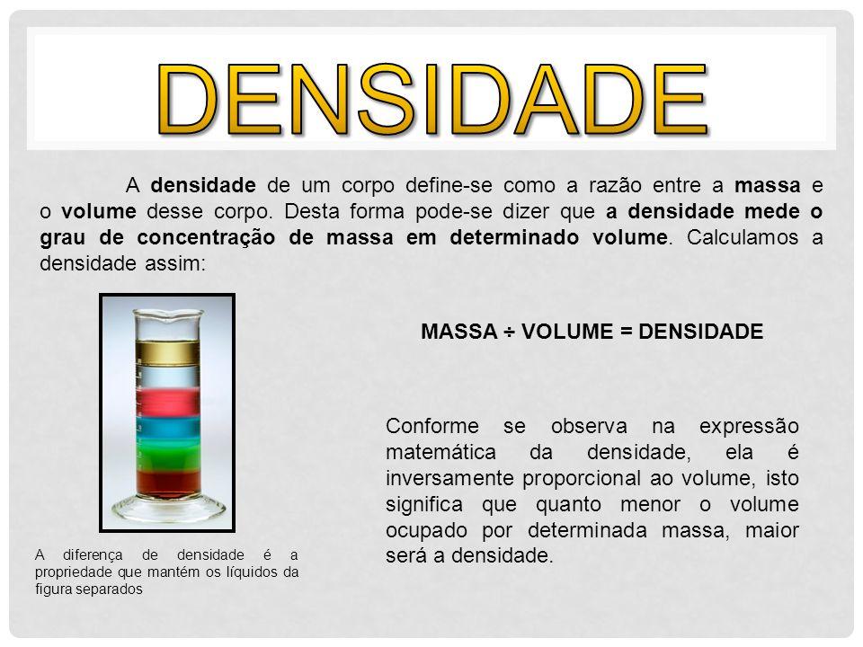 MASSA ÷ DENSIDADE = VOLUME DENSIDADE x VOLUME = MASSA