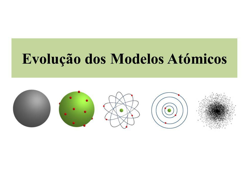 Evolução dos Modelos Atómicos