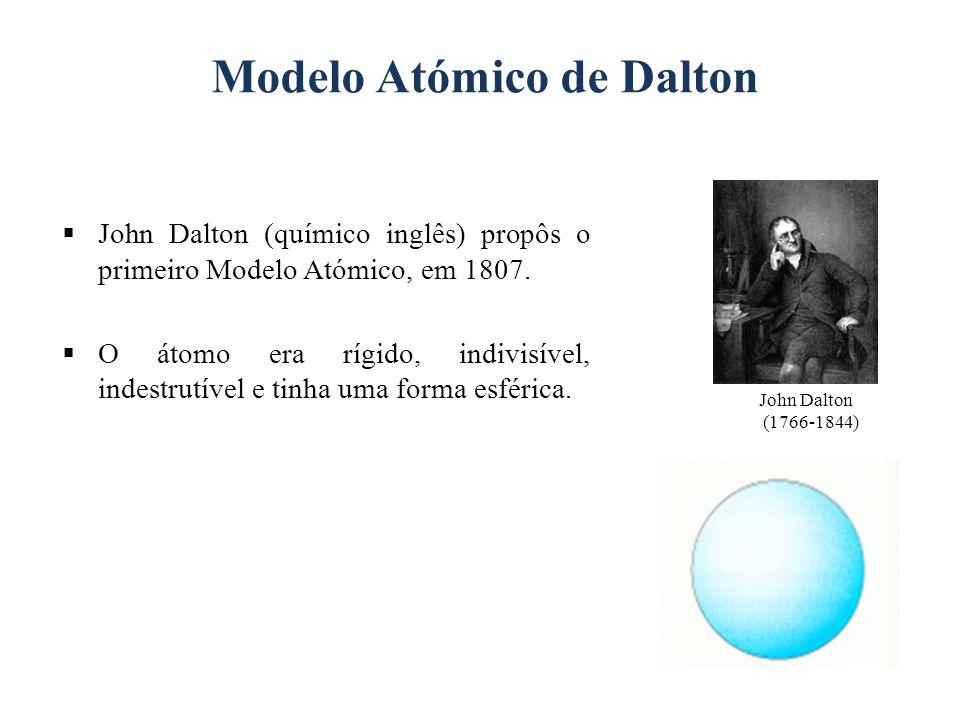 Modelo Atómico de Dalton John Dalton (químico inglês) propôs o primeiro Modelo Atómico, em 1807.