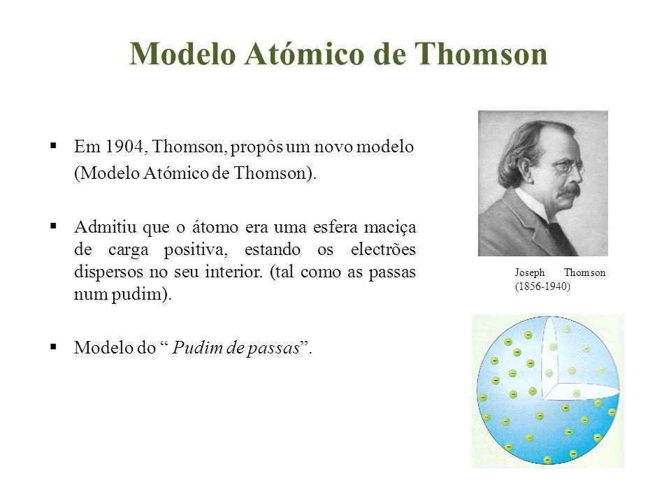 Modelo Atómico de Thomson Em 1904, Thomson, propôs um novo modelo (Modelo Atómico de Thomson).