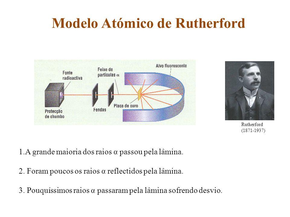Modelo Atómico de Rutherford Rutherford (1871-1937) 1.A grande maioria dos raios α passou pela lâmina.