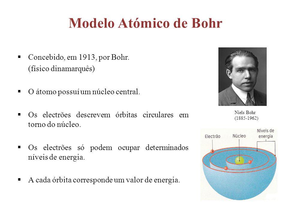 Modelo Atómico de Bohr Concebido, em 1913, por Bohr.