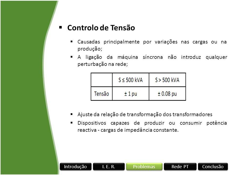 Rede PT I. E. R. Conclusão Problemas Introdução Controlo de Tensão Causadas principalmente por variações nas cargas ou na produção; A ligação da máqui