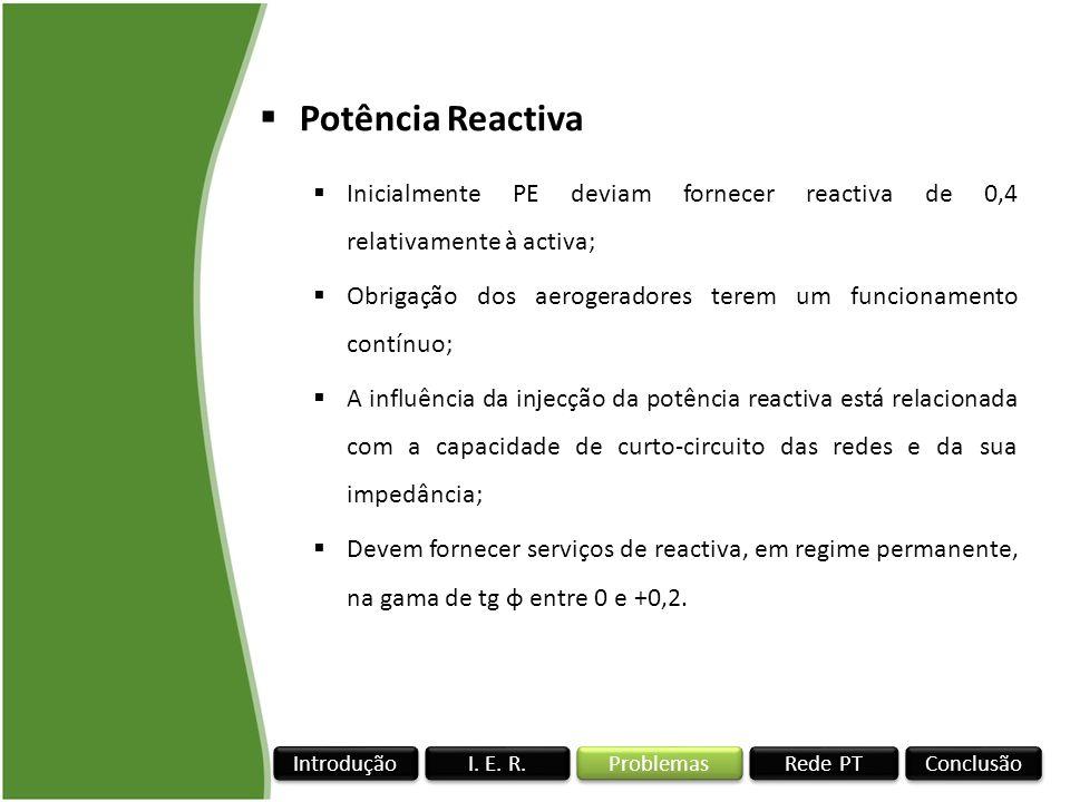 Rede PT I. E. R. Conclusão Problemas Introdução Potência Reactiva Inicialmente PE deviam fornecer reactiva de 0,4 relativamente à activa; Obrigação do