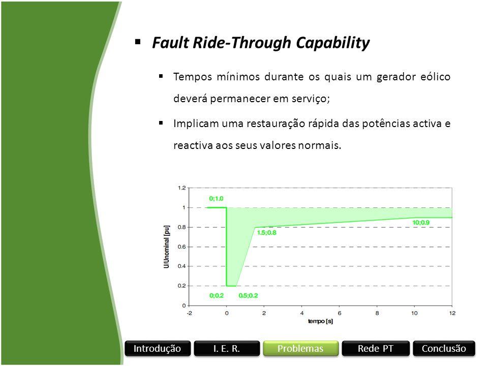 Rede PT I. E. R. Conclusão Problemas Introdução Fault Ride-Through Capability Tempos mínimos durante os quais um gerador eólico deverá permanecer em s