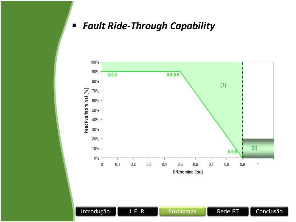 Rede PT I. E. R. Conclusão Problemas Introdução Fault Ride-Through Capability