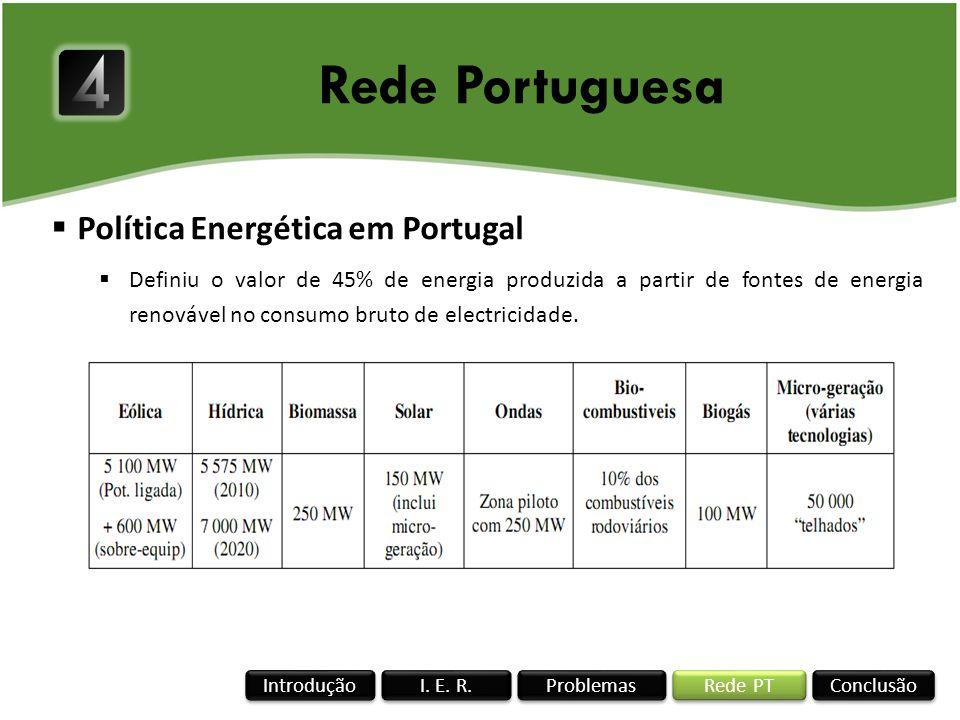 Rede Portuguesa Rede PT I. E. R. Conclusão Problemas Introdução Política Energética em Portugal Definiu o valor de 45% de energia produzida a partir d