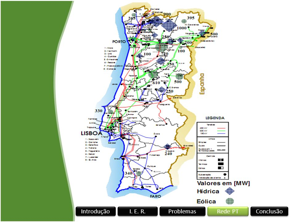 Rede PT I. E. R. Conclusão Problemas Introdução A Rede de Electricidade em Portugal Os novos centros produtores eólicos e hídricos situam-se no interi