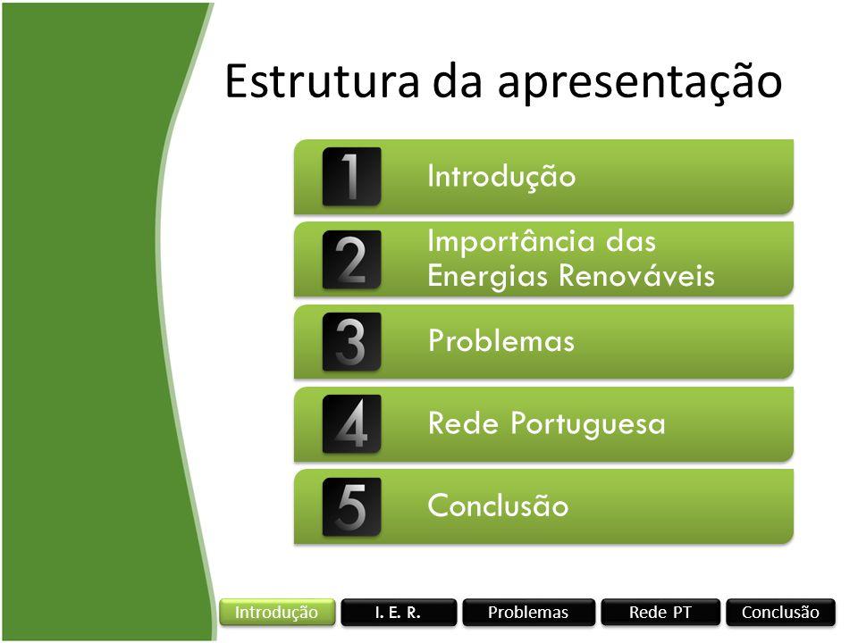 Estrutura da apresentação Introdução Importância das Energias Renováveis Problemas Rede Portuguesa Conclusão I. E. R. Rede PT Conclusão Problemas Intr