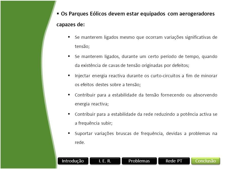 Rede PT I. E. R. Conclusão Problemas Introdução Os Parques Eólicos devem estar equipados com aerogeradores capazes de: Se manterem ligados mesmo que o