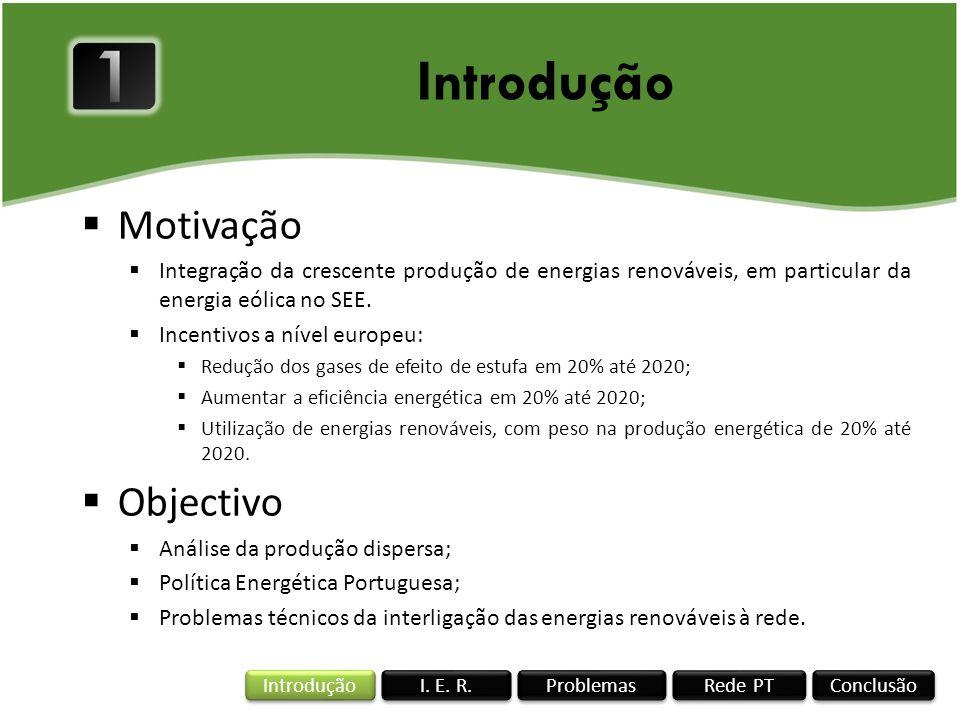 Motivação Integração da crescente produção de energias renováveis, em particular da energia eólica no SEE. Incentivos a nível europeu: Redução dos gas