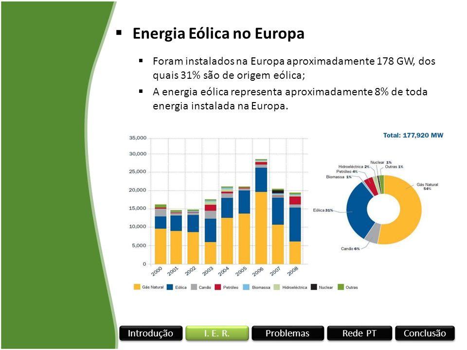 Rede PT I. E. R. Conclusão Problemas Introdução Energia Eólica no Europa Foram instalados na Europa aproximadamente 178 GW, dos quais 31% são de orige