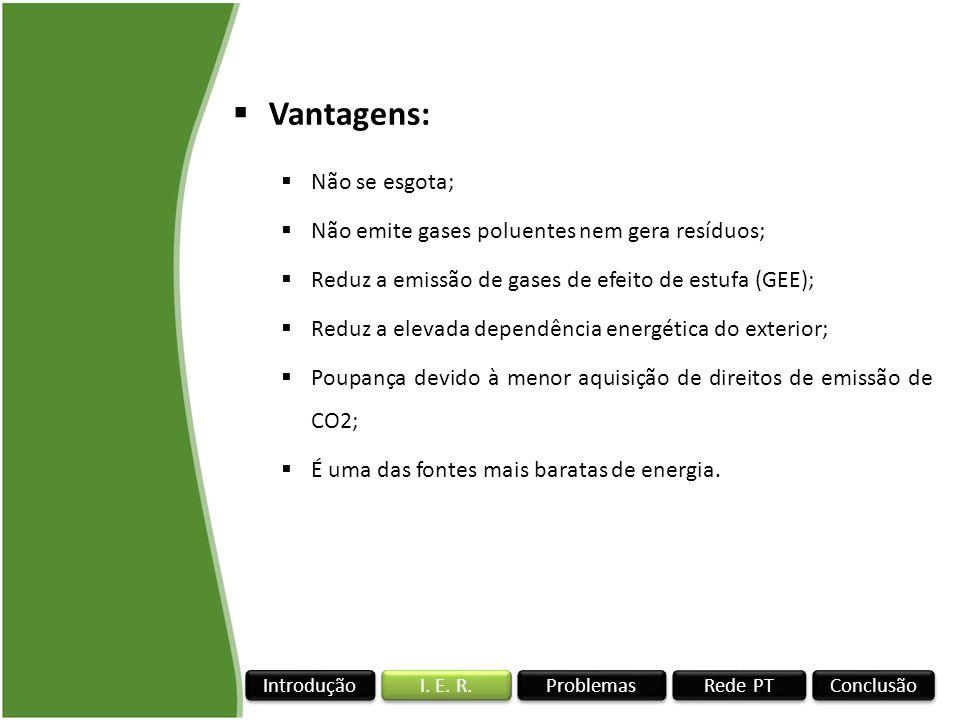 Rede PT I. E. R. Conclusão Problemas Introdução Vantagens: Não se esgota; Não emite gases poluentes nem gera resíduos; Reduz a emissão de gases de efe