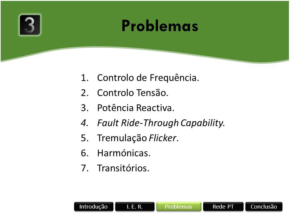 Problemas 1.Controlo de Frequência. 2.Controlo Tensão. 3.Potência Reactiva. 4.Fault Ride-Through Capability. 5.Tremulação Flicker. 6.Harmónicas. 7.Tra
