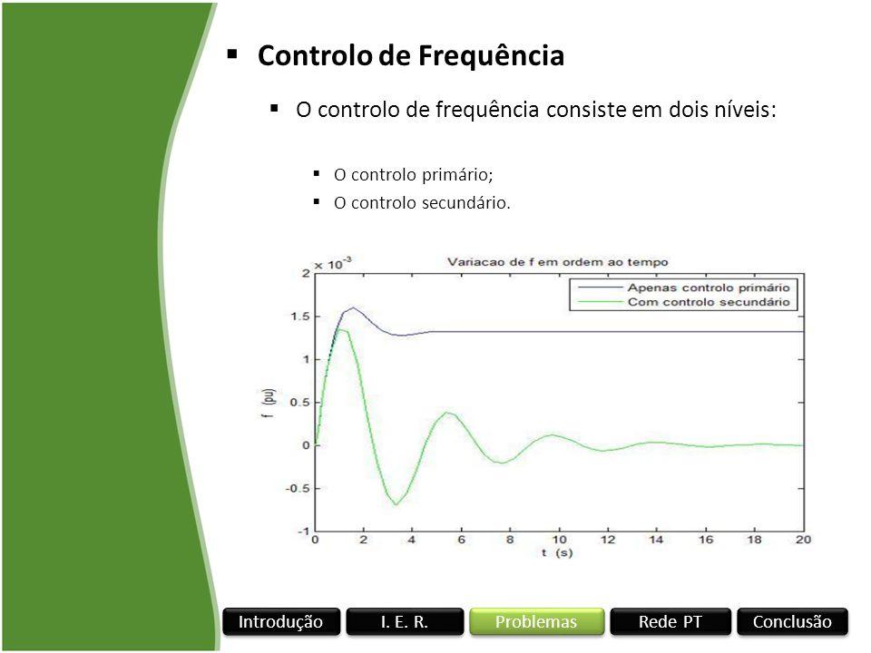 Conclusões e Trabalhos Futuros Rede PT I.E. R.