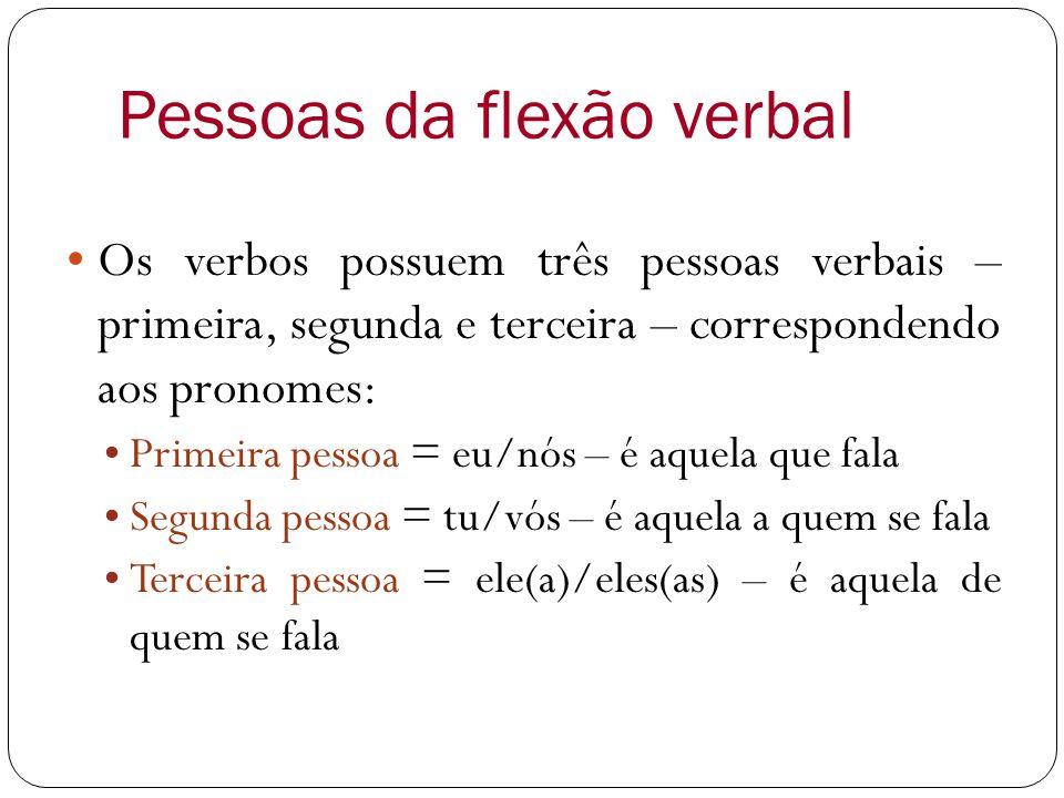 Pessoas da flexão verbal Os verbos possuem três pessoas verbais – primeira, segunda e terceira – correspondendo aos pronomes: Primeira pessoa = eu/nós – é aquela que fala Segunda pessoa = tu/vós – é aquela a quem se fala Terceira pessoa = ele(a)/eles(as) – é aquela de quem se fala