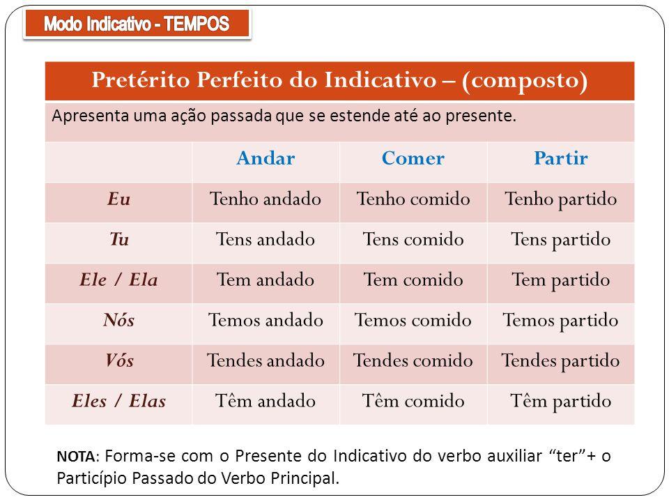 Pretérito Perfeito do Indicativo – (composto) Apresenta uma ação passada que se estende até ao presente.