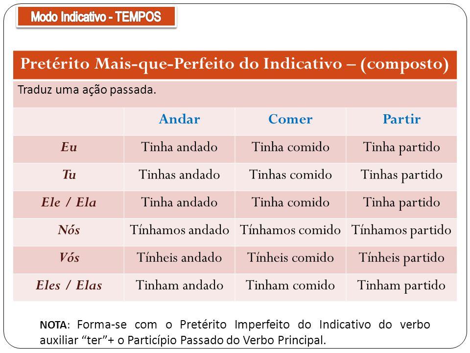 Pretérito Mais-que-Perfeito do Indicativo – (composto) Traduz uma ação passada.