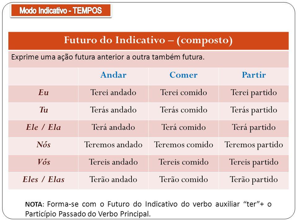 Futuro do Indicativo – (composto) Exprime uma ação futura anterior a outra também futura. AndarComerPartir EuTerei andadoTerei comidoTerei partido TuT