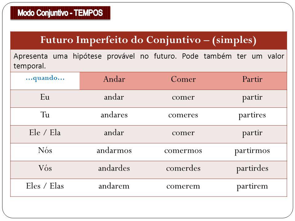 Futuro Imperfeito do Conjuntivo – (simples) Apresenta uma hipótese provável no futuro. Pode também ter um valor temporal. …quando… AndarComerPartir Eu