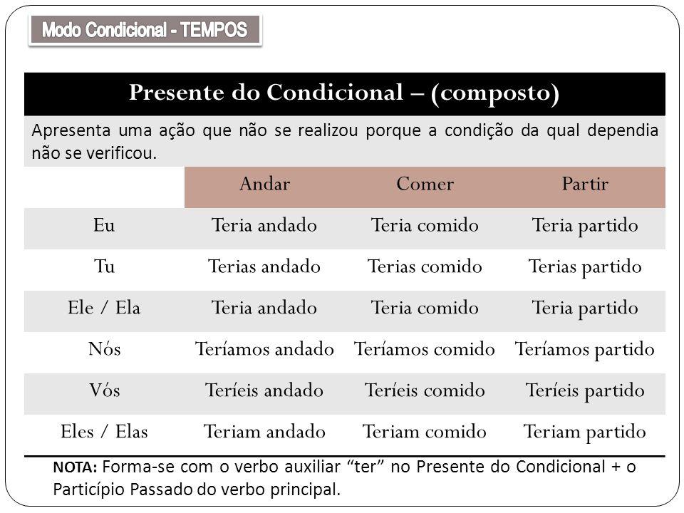 Presente do Condicional – (composto) Apresenta uma ação que não se realizou porque a condição da qual dependia não se verificou. AndarComerPartir EuTe